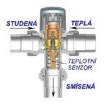 """ICMA 3-cestný ventil 1/2"""" 601412"""