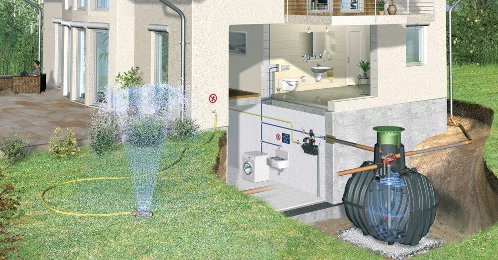 Graf ECO-PLUS podzemní nádrž 3750l sestava pochozí 370120