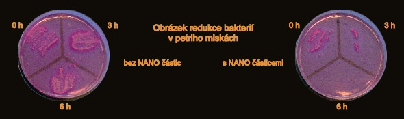 HP trend, s.r.o. Antibakteriální NANO trubka PPR 32 x 5,4 x 4000 mm S2,5 PN 20