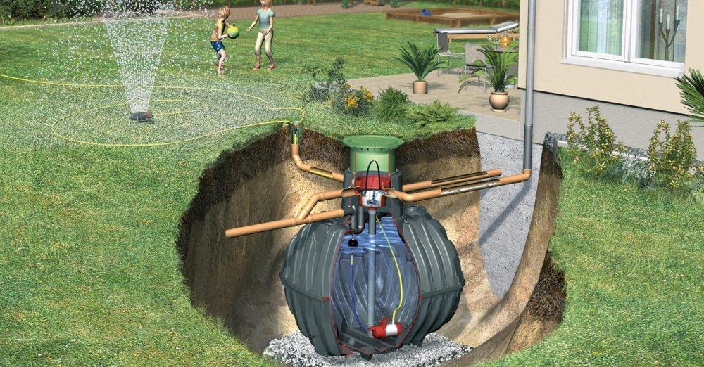 Graf GARDEN KOMFORT podzemní nádrž 3750l sestava pochozí 370111