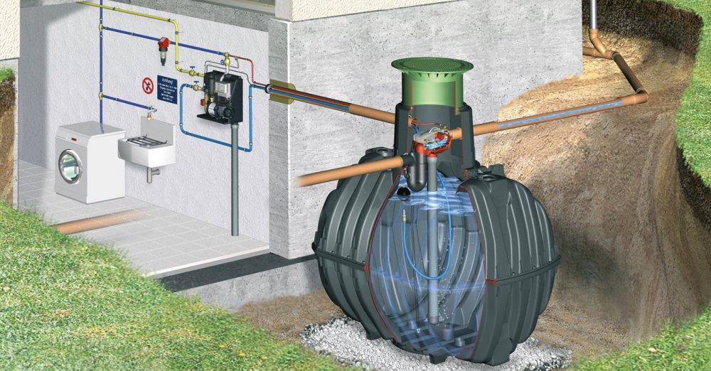 Graf PROFESSIONAL podzemní nádrž 3750l sestava 370230